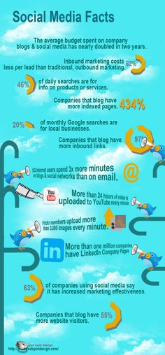SOCIAL MEDIA -         Social Media facts #infographic #socialmedia