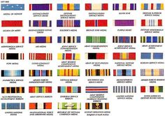 Us military medals chart marines pinte use medals of americas order of precedence chart to ensure your army medals and ribbons are ccuart Gallery