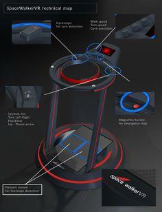 virtual reality walking simulator