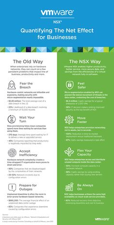 The Impact of NSX: Quantifying the Net Effect for Businesses
