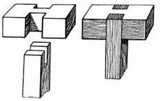Ah! E se falando em madeira...: encaixes I - encaixe inverso e espiga