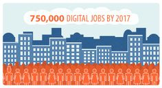 #JOBTRENDS & #EMPLOYABILITY SKILLS: The UK Digital Economy Will Need 750,000 Skilled Workers By 2017