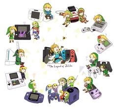 Generations of Link