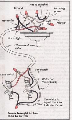 4 way switch wiring diagram pinterest diagram light switches ceiling fan switch light switch wiring light switches electrical wiring diagram electrical outlets electrical projects electrical engineering asfbconference2016 Image collections