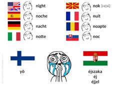az éjnek a szaka (the part of the night) --> éjtszaka (archaic); éjszaka; éjjel; éj; éccaka (dialectical) #Hungarian Stupid Funny, Hilarious, Asd, Hetalia, Hungary, My Friend, Dutch, Language, Comic Books