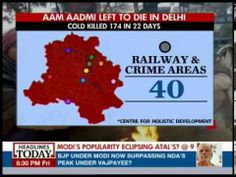 23 days, 174 deaths in #AAP regime