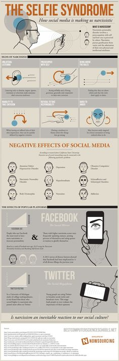 Infographic: The Selfie Syndrome - How Social Media Is Making Us Narcissistic - DesignTAXI.com