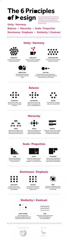 #infographie : les 6 principres du #design. by 1min30