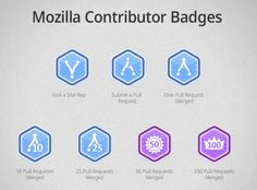 Mozilla Open Badges Blog — Mozilla Web Dev Badges | Visual Design Winner Announced
