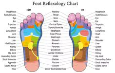 Reflexology has been shown to be extremely effective in relieving all kinds of pain, stress, and aches