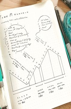 The Time Mountain: A Quirky Way to Visualize Your Ideal Day with your Bullet Journal