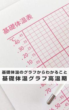 基礎体温のパターン 基礎体温のグラフからわかること 基礎体温のグラフからわかることを日常生活に生かせば、より充実した時間を過ごせることにつながります。 せっかく取ったデータです。仕事やプライベート、美容などにどんどん生かしてみてください。 以下にさまざまなタイプの基礎体温のグラフを紹介します。 #基礎体温 #基礎体温パターン #基礎体温平均 #基礎体温低い #基礎体温妊娠 #基礎体温ガタガタ #基礎体温生理前 #基礎体温グラフ高温期 #基礎体温排卵日 #基礎体温グラフ #基礎体温高温期低い #基礎体温高い
