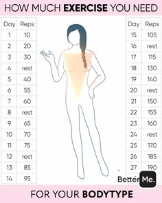 Personal Body Type Plan to Make Your Body Slimmer at Home!!! Click to download the app on App Store now! #fatburn #burnfat #gym #athomeworkouts #exercises #exercise #exercisefitness #weightloss #health #fitness #loseweight #workout #mealplan Meal Plans To Lose Weight, Lose Weight In A Month, Weight Loss Tips, How To Lose Weight Fast, Yoga Kundalini, Health App, Health Fitness, Dumbbell Workout, Fat To Fit
