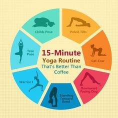 Your alarm goes off. After a fitful night, all you want to do is stay in bed till noon. With only fifteen minutes before you have to get ready for work, what's the best way to slough off grogginess? #YoYoYoga-PosesandRoutines