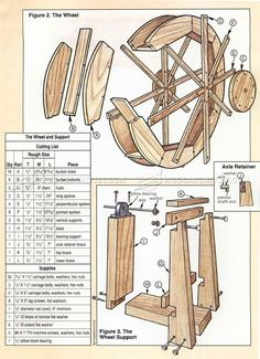 The Old Millwheel - Outdoor Plans and Projects - Woodwork, Woodworking, Woodworking Plans, Woodworking Projects Diy Wood Projects, Wood Crafts, Projects To Try, Easy Woodworking Projects, Woodworking Plans, Water Wheel Generator, Palette Deco, Wood Plans, Wood Toys