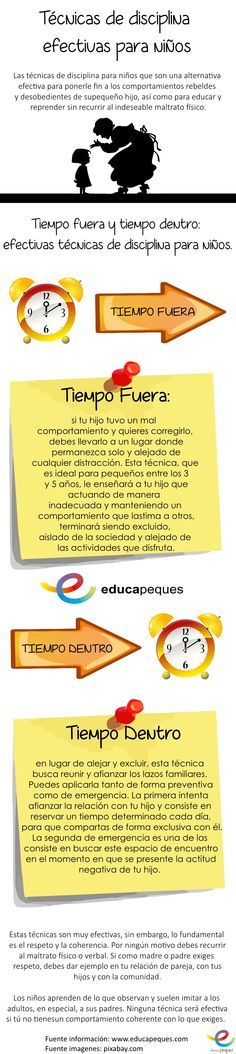 Infografía: Técnicas de disciplina en niños y niñas
