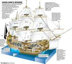 Page 1 of 2 - Queen Anne's Revenge - posted in Shipyard: Obviously We need to…