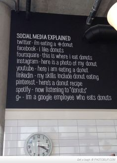 Social Media: Sites explained Is this helping society save time or use up more of their time?
