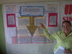 Profa. Yubirma Moreno presentando su cono de Acción de PD IAPT.