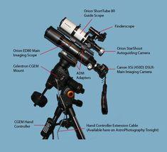 Digital SLR Astrophotography Equipment #cameraequipment