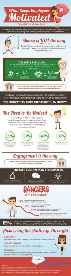 What Keeps Employees Motivated? #Engagement (#HR #Infographic via @Kerry Aar Aar Dammer Talk)