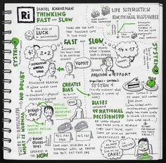 Daniel Kahneman: Thinking fast and slow @RIGB by evalottchen, via Flickr