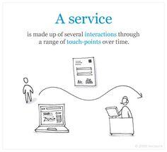 Bilderesultat for touchpoints service design