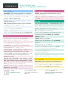 Botany 223 Cheat Sheet by jhundal http://www.cheatography.com/jhundal/cheat-sheets/botany-223/ #cheatsheet #