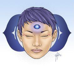 Reiki, Qigong, Yoga, Herbal Medicine, Third Eye, Herbalism, Disney Characters, Fictional Characters, Meditation