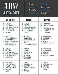 Detox Juice Cleanse Recipes & Detox Drinks For Weight Loss Best Green Smoothie, Green Smoothie Recipes, Smoothie Drinks, Detox Drinks, Green Smoothies, Detox Juice Recipes, Juice Cleanse, Cleanse Detox, Smoothie Blender