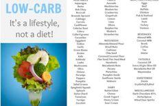 zero carb foods