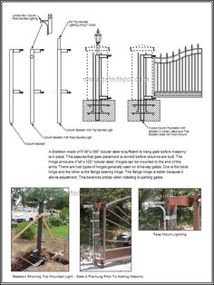 column designs for entry gates | Entrance Gate Designs For Home Driveway Gate Pillars Download Read ...