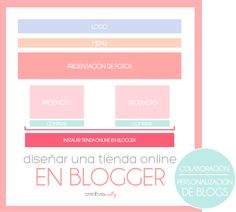 Diseñar una tienda online en blogger