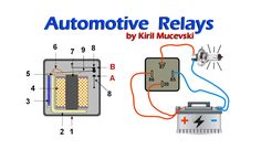 Automotive Relays Fundamentals and Testing