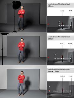 In this blog post, I would like to share some insights with you regarding the connection between aperture and the inverse-square law of light, as well as t