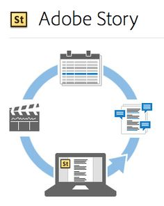 Adobe Story: Scriptwriting software lets you outline your ideas, write scripts quickly with automatic formatting, and collaborate online. Plan and schedule fast-paced video projects, organize production with reports, and leverage script metadata in post-production.