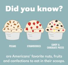 """""""Here's the scoop on America's favorite toppings! Agriculture Facts, National Ice Cream Month, Chocolate Strawberries, Ice Cream Recipes, Strawberry, Candy, Pecans, Fruit, Icecream"""