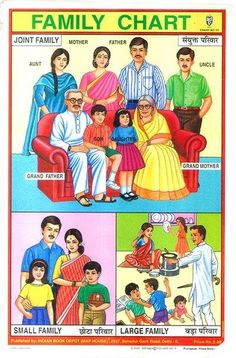 Indian educational poster: families----- Haha I'm sorry... The large family is funny. Obviously large families fight lol