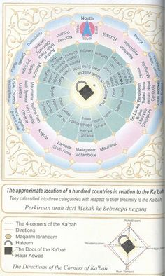 The Approximate Location of Countries in Relation to the Kaabah in Masjidil Haram, Makkah Mecca Islam, Islam Quran, Electrical Lineman, Masjid Al Haram, All About Islam, Country Maps, Mekkah, Islam Facts, Islam Religion