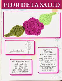 It's simple, free and blazing fast! Crochet Flowers, Lana, Ravelry, Free Pattern, Crochet Necklace, Crochet Patterns, Simple, Minden, Blog