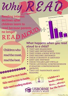 Why Read? Find some great books to share with the children in your life at my site: http://tammiemeloy.wix.com/mybooksrfun