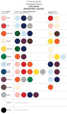 Colour Dressing GuideHow to Choose The Colour Palette For Your Wardrobe