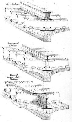 193 Best Ship Schematics, Cutaways, & Diagrams images in