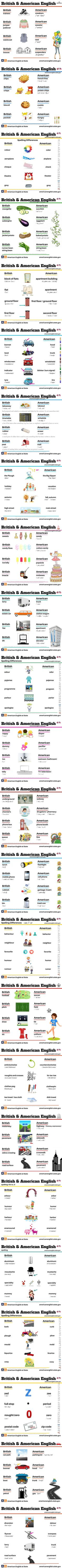 This chart gives many differences in British and American English. They are the same language, but the choice of words are sometimes different due to location in the world. It is interesting to see the differences between what we use for some words that others do not even though we both use the same language.