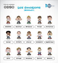 Deux fiches avec les émotions (masculines/féminines) de Serious Fish http://fr.serious-fish.com/blog/2012/12/les-emotions/