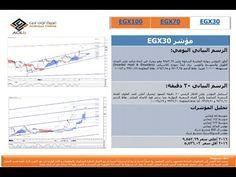 البورصة المصرية | شركة عربية اون لاين | التحليل الفني | 8-11-2016 | بورص...