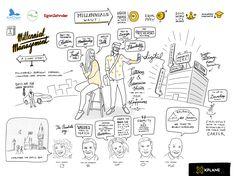 Millennial Management - A Two Way Street