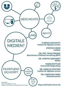 »Geschichte und digitale Medien« - Tagung am 16.01.15 in Eichstätt