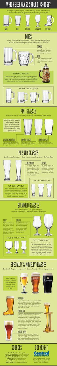 Tipos de vaso y copa para Cerveza