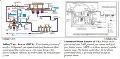When Safety Relief Valves Fail to Provide Safety or Relief at Nuclear Plants